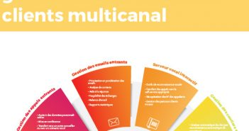 Gestion des interactions clients : multicanal