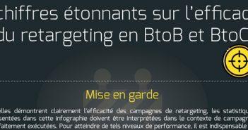 Retargeting btob btoc